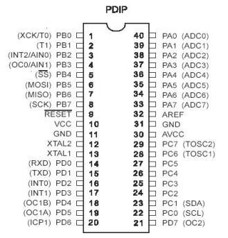 pinout8535