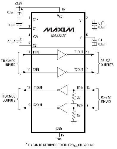 circuitMax3232
